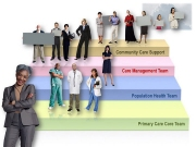 cazabon-Adv-Prim-Care-steps